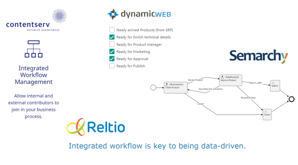 Master Data Workflow Management