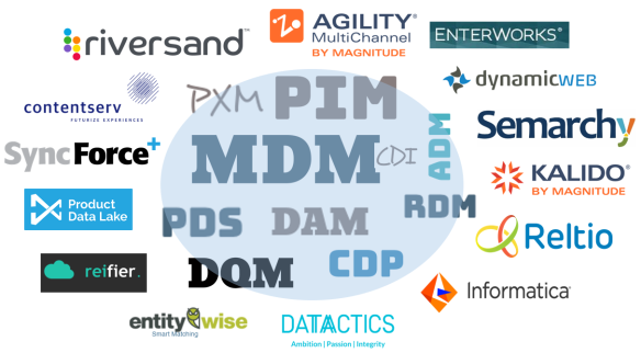 MDMlist solutions 20191210